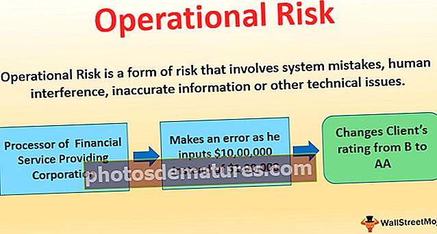 Оперативни ризици